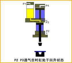 增压缸工作原理图 - 东莞市玖容气动液压设备有限图片