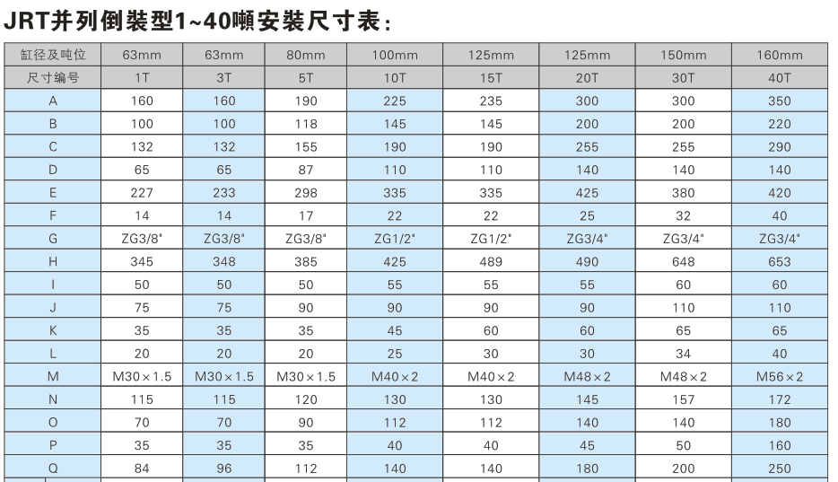 JRT安装尺寸表1