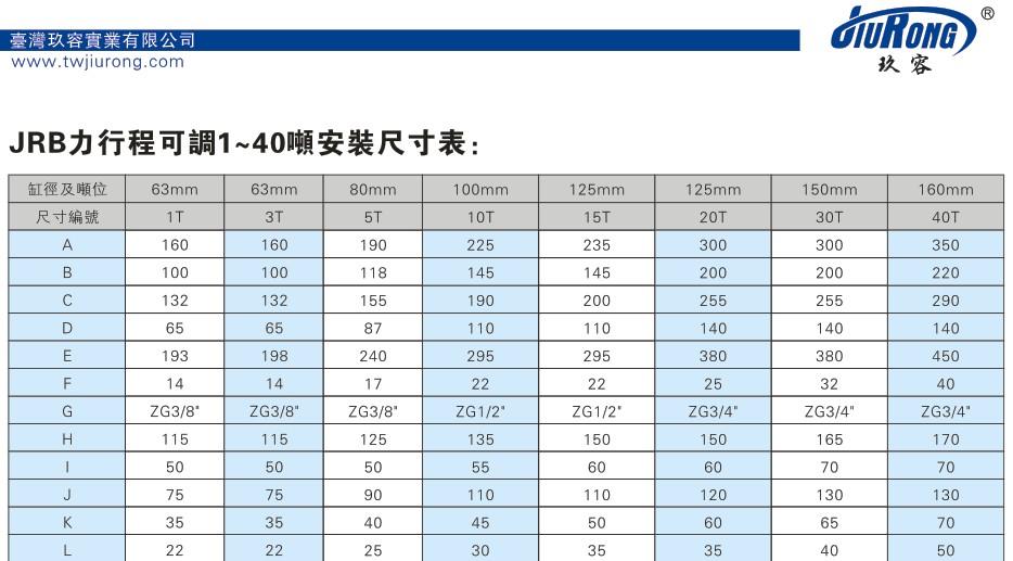 JRB产品安装尺寸表