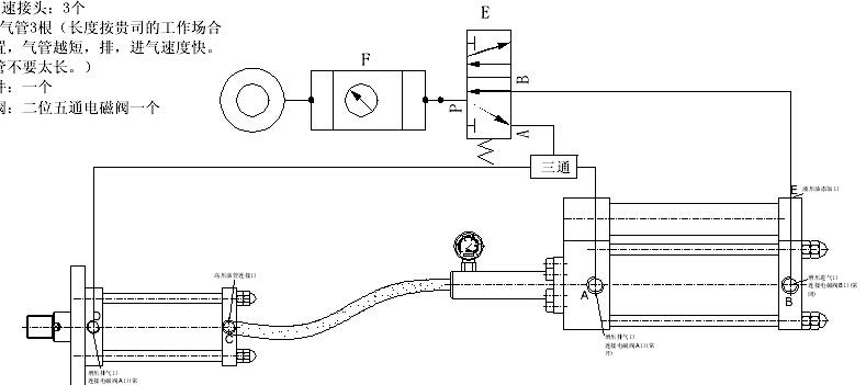 二位三通电磁阀气路图图片