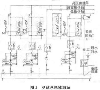图1 测试系统能源站