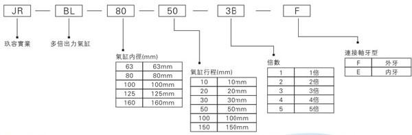 JRBL增压气缸型号的四个参数