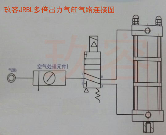 pc控制气缸电路图