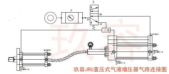 jru直压式气液增压器气路连接图及动作顺序