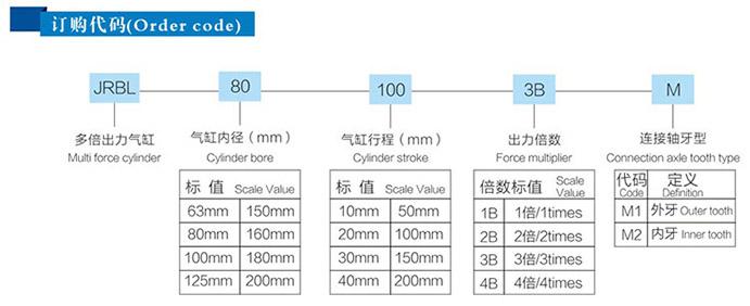 玖容JRBL5倍倍力气缸选型说明