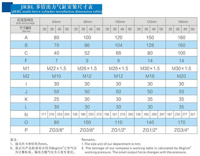 JRBL5倍倍力气缸产品安装尺寸图